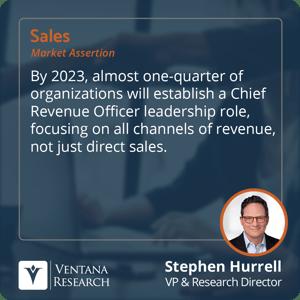 VR_2021_Sales_Assertion