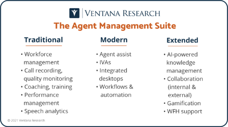 AP_KD_The Agent Management Suite_final