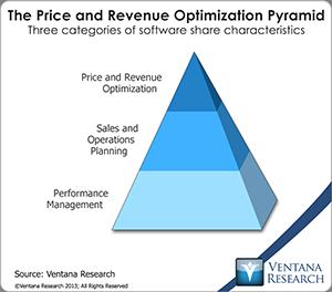 01_PRO_Pyramid_The_Price_and_Revenue_Optimization_Pyramid