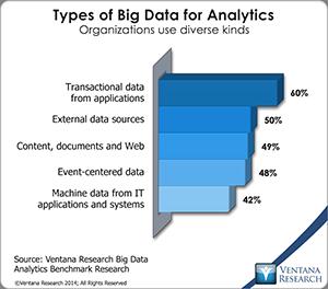 vr_Big_Data_Analytics_04_types_of_big_data_for_analytics