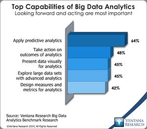 vr_Big_Data_Analytics_08_top_capabilities_of_big_data_analytics