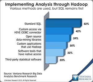 vr_Big_Data_Analytics_11_implementing_analytics_through_hadoop