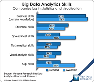 vr_Big_Data_Analytics_14_big_data_analytics_skills