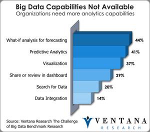 vr_bigdata_big_data_capabilities_not_available
