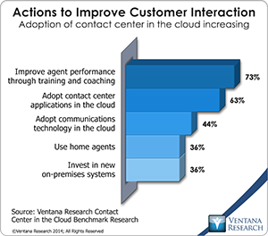 vr_CCC_actions_to_improve_customer_interaction_updated