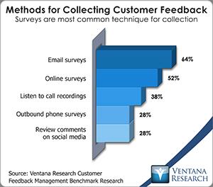 vr_cfm_methods_for_collecting_customer_feedback