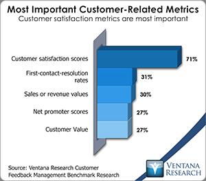 vr_cfm_most_important_customer_related_metrics