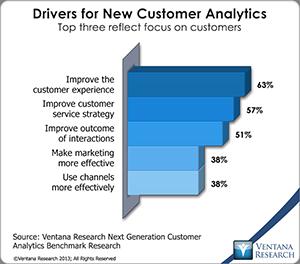 vr_Customer_Analytics_02_drivers_for_new_customer_analytics