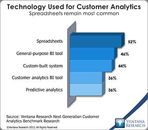 vr_Customer_Analytics_09_technology_used_for_customer_analytics
