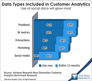 vr_Customer_Analytics_10_data_types_included_in_customer_analytics