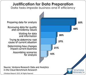 vr_DAC_20_justification_for_data_preparation