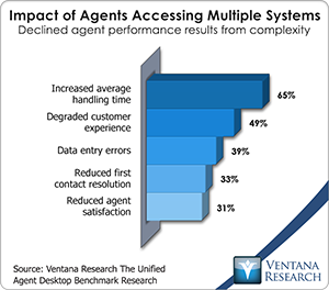 vr_db_impact_of_agents_accessing_multiple_systems