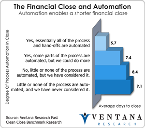vr_fcc_financial_close_and_automation