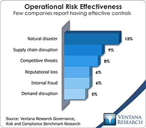 vr_grc_operational_risk_effectiveness
