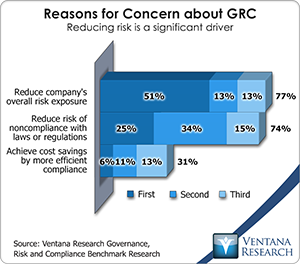vr_grc_reasons_for_concern_about_grc