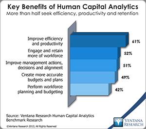 vr_HCA_02_key_benefits_of_human_capital_analytics