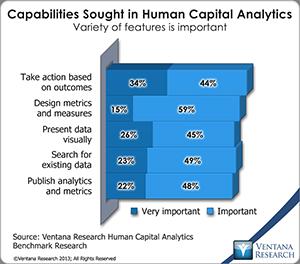 vr_HCA_05_capabilities_sought_in_human_capital_analytics