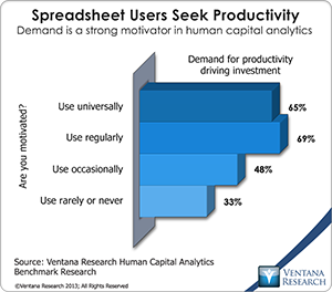 vr_HCA_08_spreadsheet_users_seek_productivity