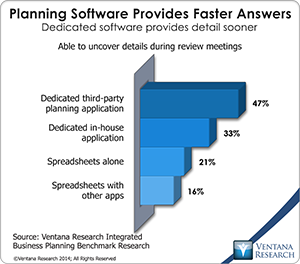 vr_ibp_planning_software_provides_faster_answers_updated