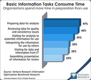 vr_Info_Optimization_04_basic_information_tasks_consume_time