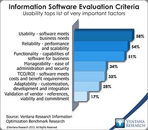 vr_Info_Optimization_16_information_software_evaluation_criteria