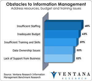 vr_infomgt_obstacles_to_information_management