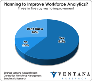 vr_nextgenworkforce_planning_to_improve_workforce_analytics
