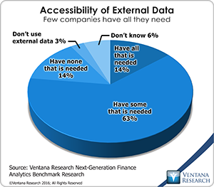 vr_NG_Finance_Analytics_17_accessibility_of_external_data