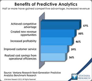 vr_NG_Predictive_Analytics_03_benefits_of_predictive_analytics