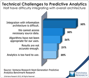 vr_NG_Predictive_Analytics_06_technical_challenges_to_predictive_analyti.._
