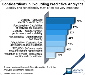 vr_NG_Predictive_Analytics_14_considerations_in_evaluating_predictive_an.._