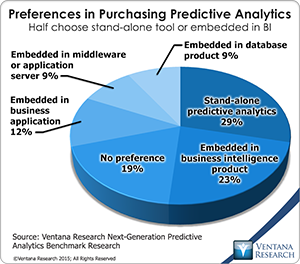 vr_NG_Predictive_Analytics_15_preferences_in_purchasing_predictive_analy.._