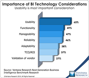 vr_ngbi_br_importance_of_bi_technology_considerations_updated