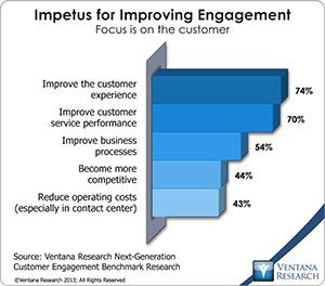 vr_NGCE_Research_01_impetus_for_improving_engagement.png