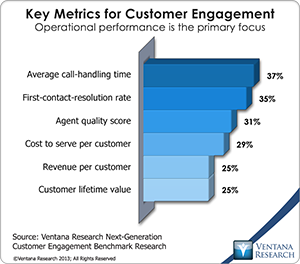 vr_NGCE_Research_11_key_metrics_for_customer_engagement