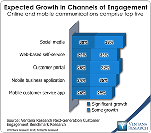 vr_NGCE_Research_13_growth_in_channels