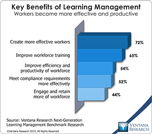 vr_NGLearning_01_key_benefits_of_learning_management