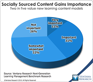 vr_NGLearning_05_socially_sourced_content_gains_importance