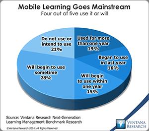 vr_NGLearning_06_mobile_learning_goes_mainstream