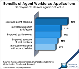 vr_NGWO2_07_benefits_of_agent_workforce_applications