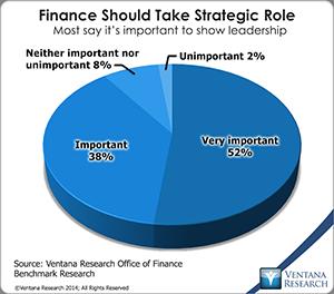 vr_office_of_finance_05_finance_should_take_strategic_role