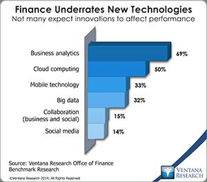 vr_Office_of_Finance_16_next-generation_technologies