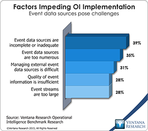 vr_oi_factors_impeding_ol_implementation_updated