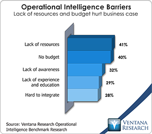 vr_oi_operational_intelligence_barriers