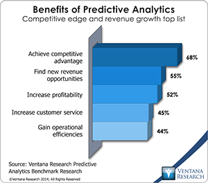vr_predanalytics_benefits_of_predictive_analytics_updated