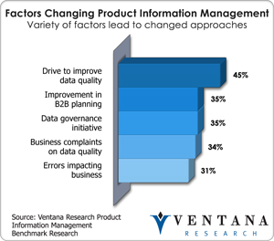 vr_productinfomanagement_factors_changing_product_information