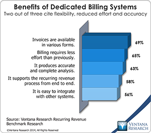 vr_Recurring_Revenue_11_benefits_of_dedicated_billing_systems