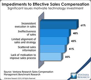vr_scm14_01_impediments_to_effective_sales_compensation