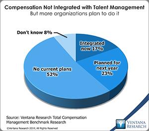vr_tcm_compensation_isnt_integrated_updated