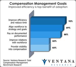 vr_totalcompbusiness_compensation_management_goals